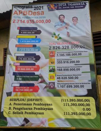 Infografis ApbdesaTtahun Anggaran 2021